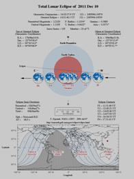 http://sunearth.gsfc.nasa.gov/eclipse/LEplot/LEplot2001/LE2011Dec10T.GIF
